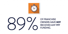 PPP franchise owners funding